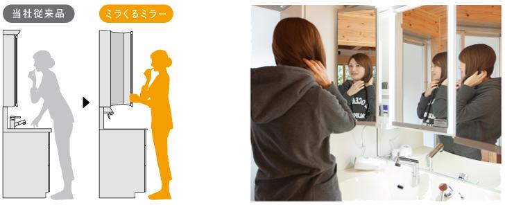鏡を手前に引き寄せるイメージ