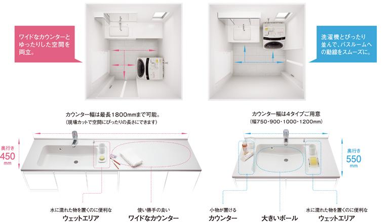 洗面台の配置例